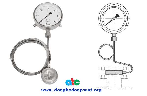 Sử dụng ống dẫn chịu nhiệt và ngăn chất rắn, chất ăn mòn lên đồng hồ đo áp suất