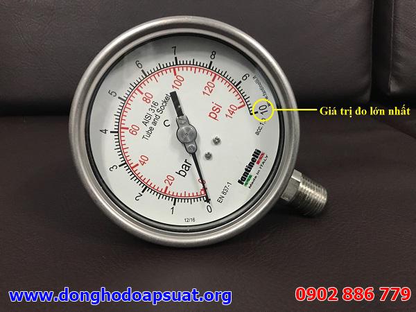 Thang đo, dãy đo max của đồng hồ đo áp suất nước Fantinelli